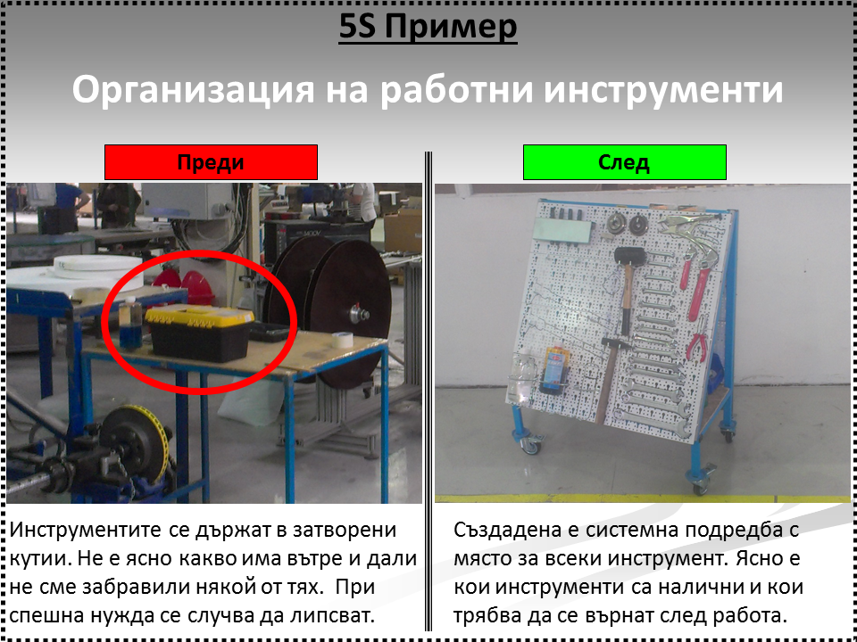 5S_Injection_BA_Tooltrolley_1